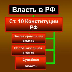 Органы власти Кажыма