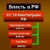 Органы власти в Кажыме